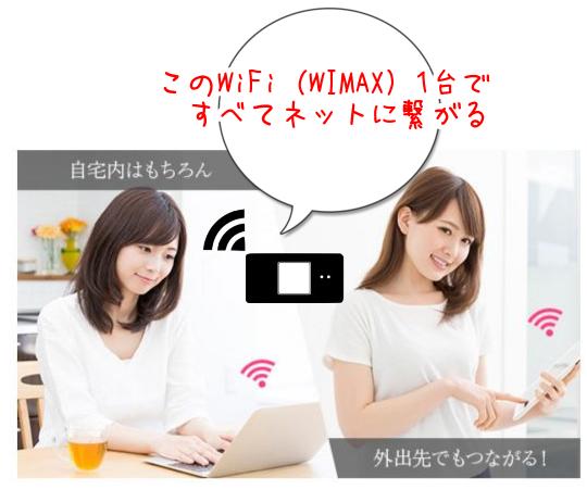 wimax契約でスマホやパソコンなんでもネットにつながる